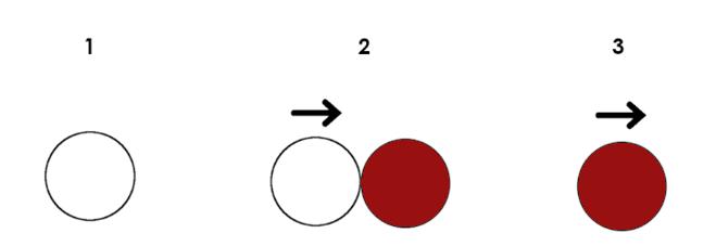 Hume's billiard balls